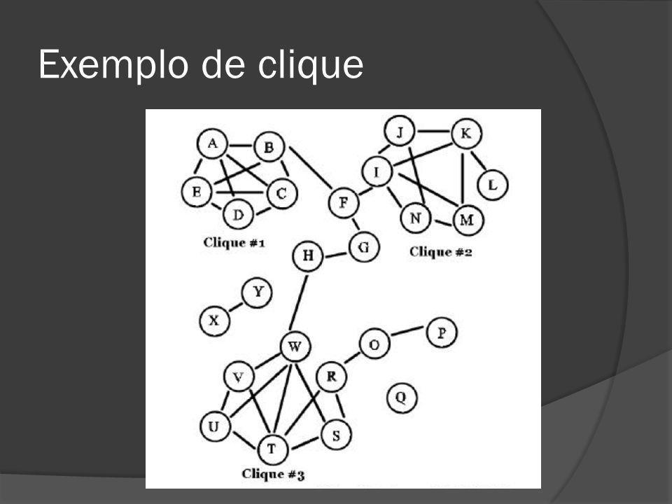 Exemplo de clique