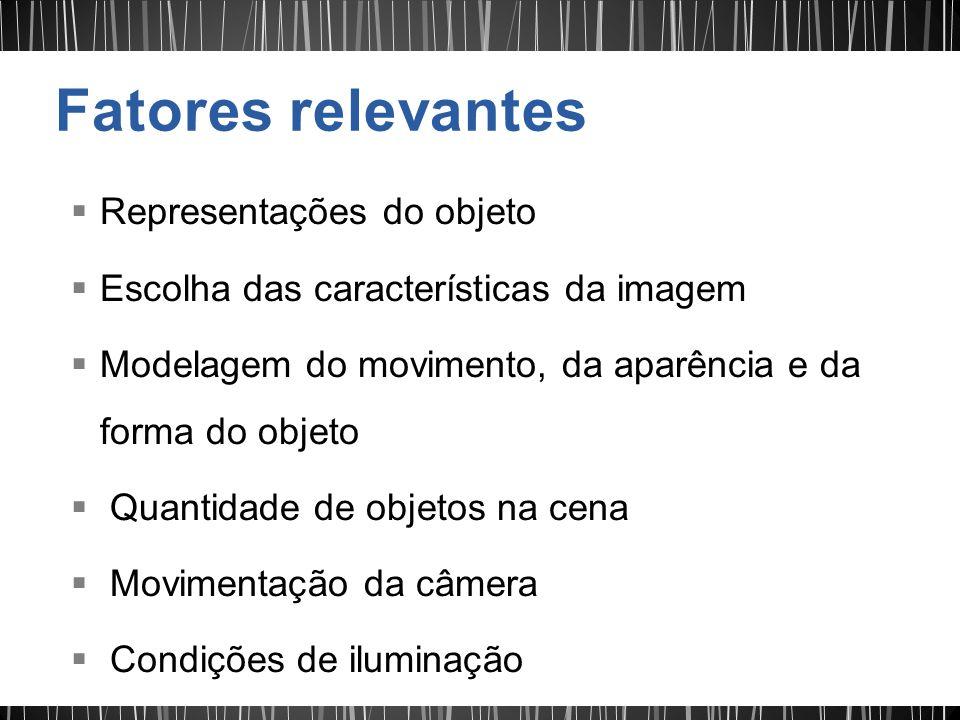 Representações do objeto Escolha das características da imagem Modelagem do movimento, da aparência e da forma do objeto Quantidade de objetos na cena Movimentação da câmera Condições de iluminação