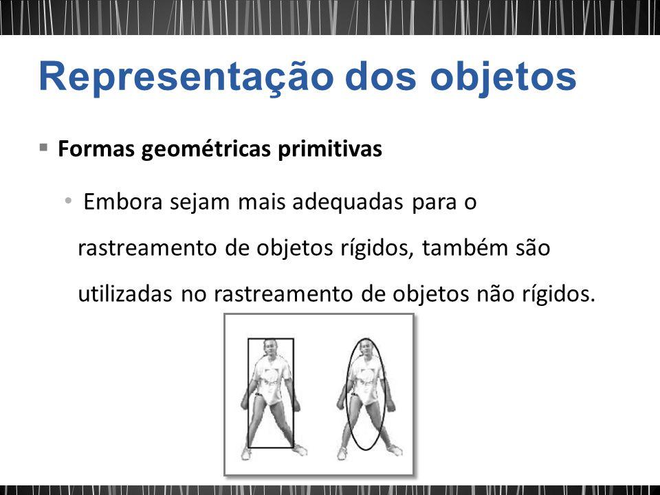 Formas geométricas primitivas Embora sejam mais adequadas para o rastreamento de objetos rígidos, também são utilizadas no rastreamento de objetos não rígidos.