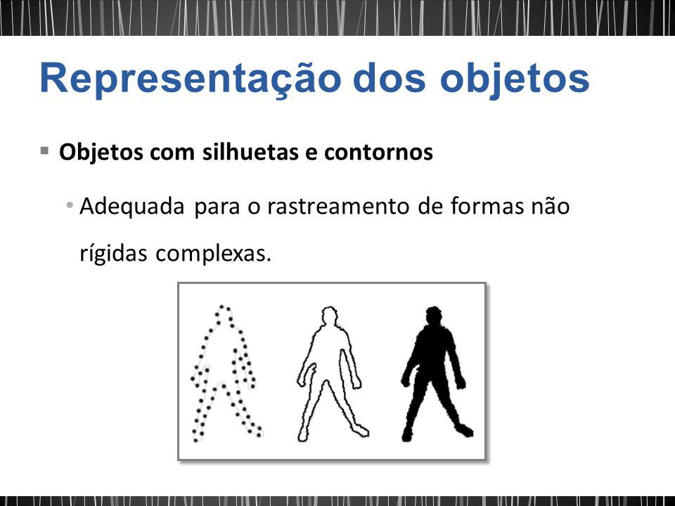 Objetos com silhuetas e contornos Adequada para o rastreamento de formas não rígidas complexas.