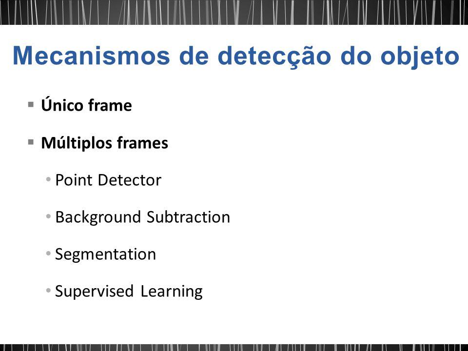Único frame Múltiplos frames Point Detector Background Subtraction Segmentation Supervised Learning