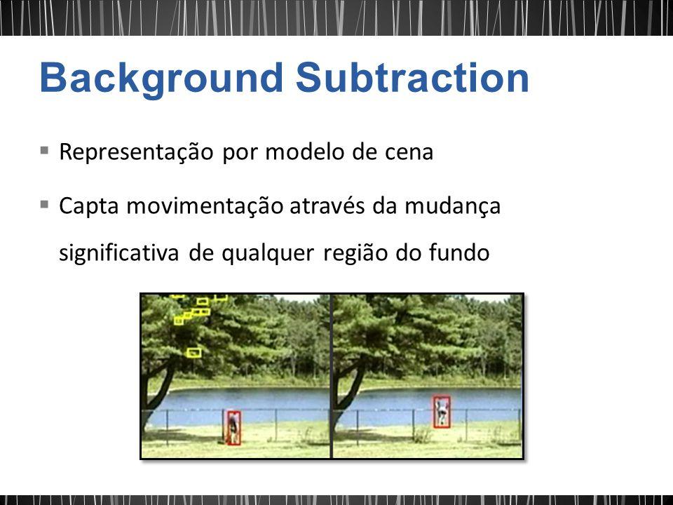 Representação por modelo de cena Capta movimentação através da mudança significativa de qualquer região do fundo Representação por modelo de cena Capt