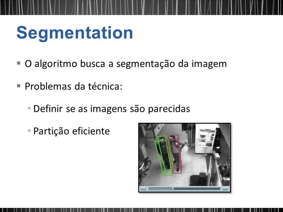 O algoritmo busca a segmentação da imagem Problemas da técnica: Definir se as imagens são parecidas Partição eficiente