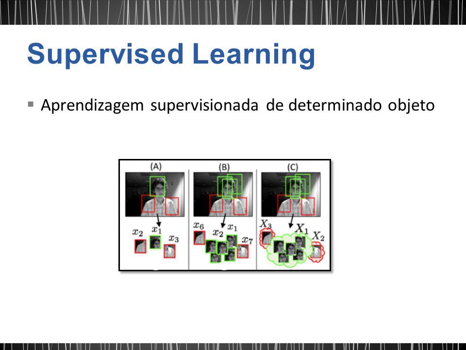 Aprendizagem supervisionada de determinado objeto