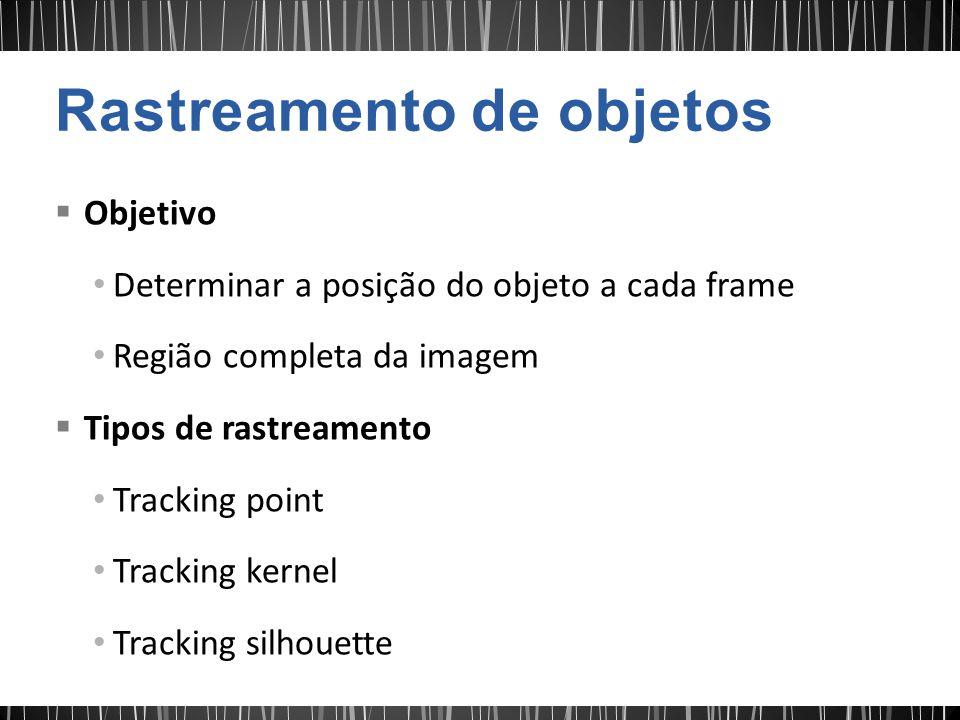 Objetivo Determinar a posição do objeto a cada frame Região completa da imagem Tipos de rastreamento Tracking point Tracking kernel Tracking silhouette