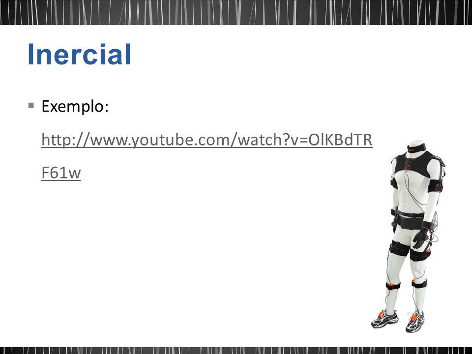 Exemplo: http://www.youtube.com/watch?v=OlKBdTR F61w http://www.youtube.com/watch?v=OlKBdTR F61w