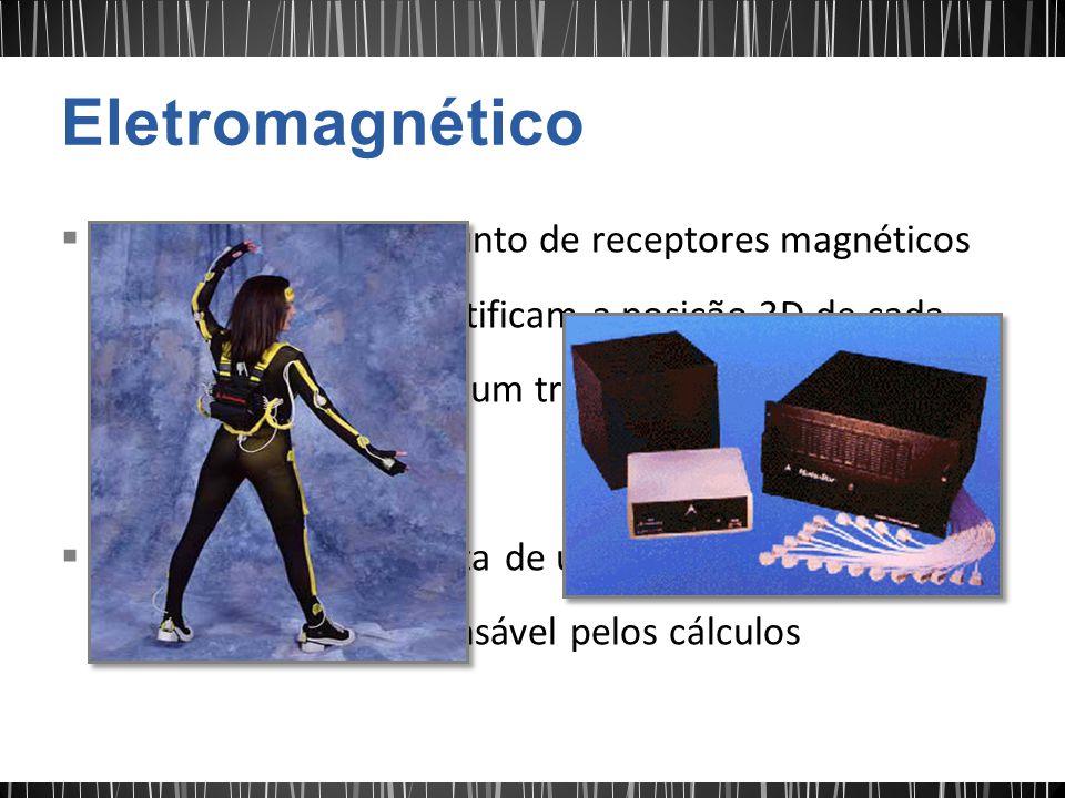 O ator veste um conjunto de receptores magnéticos que monitoram e identificam a posição 3D de cada receptor em relação a um transmissor estático. Cada