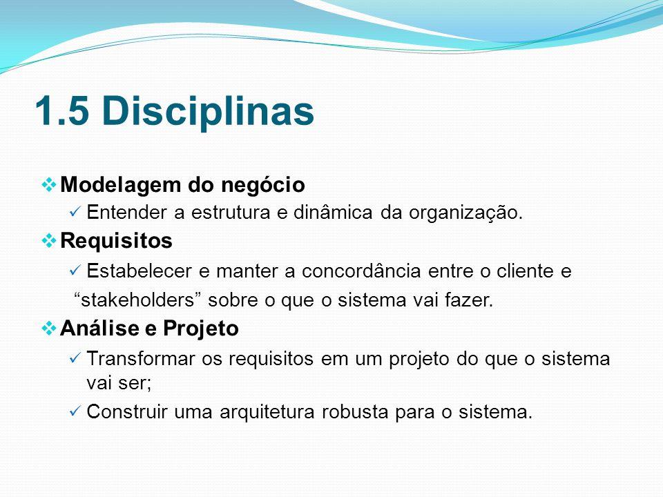 1.5 Disciplinas Modelagem do negócio Entender a estrutura e dinâmica da organização.