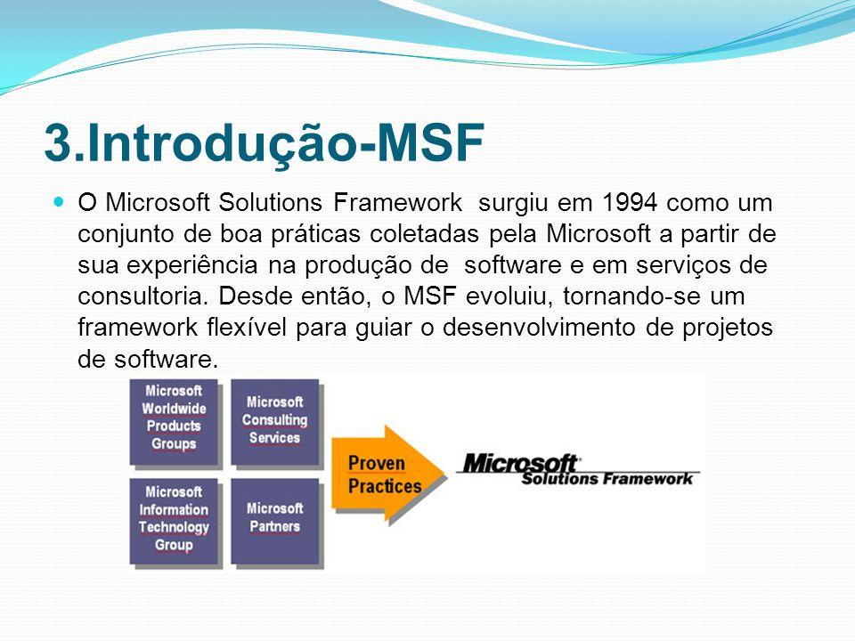 3.Introdução-MSF O Microsoft Solutions Framework surgiu em 1994 como um conjunto de boa práticas coletadas pela Microsoft a partir de sua experiência na produção de software e em serviços de consultoria.