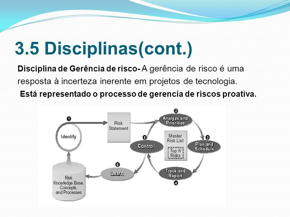 3.5 Disciplinas(cont.) Disciplina de Gerência de risco- A gerência de risco é uma resposta à incerteza inerente em projetos de tecnologia.
