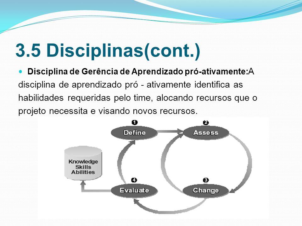 3.5 Disciplinas(cont.) Disciplina de Gerência de Aprendizado pró-ativamente: A disciplina de aprendizado pró - ativamente identifica as habilidades requeridas pelo time, alocando recursos que o projeto necessita e visando novos recursos.