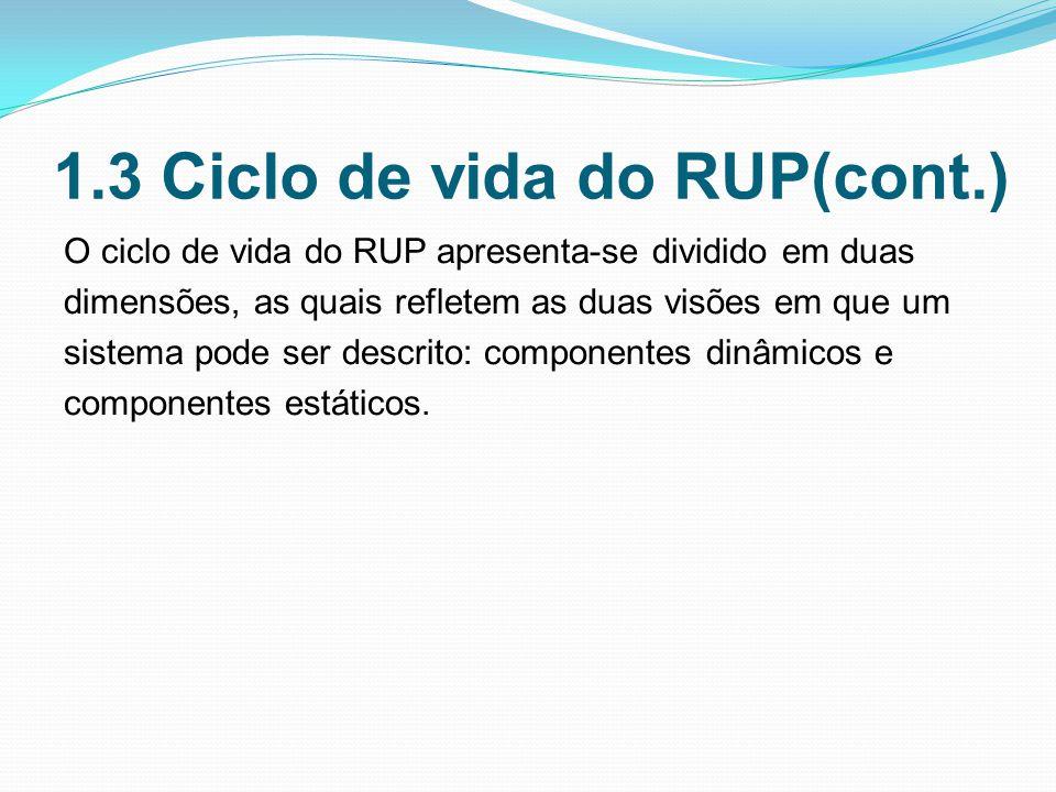 1.3 Ciclo de vida do RUP(cont.) O ciclo de vida do RUP apresenta-se dividido em duas dimensões, as quais refletem as duas visões em que um sistema pode ser descrito: componentes dinâmicos e componentes estáticos.