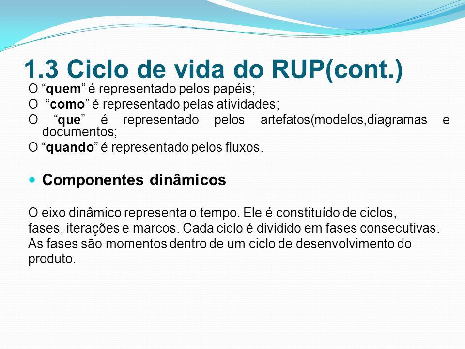 1.3 Ciclo de vida do RUP(cont.) O quem é representado pelos papéis; O como é representado pelas atividades; O que é representado pelos artefatos(modelos,diagramas e documentos; O quando é representado pelos fluxos.