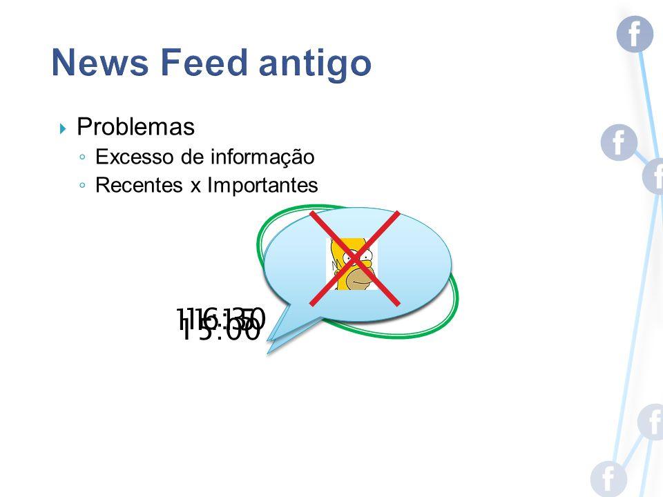 Problemas Excesso de informação Recentes x Importantes Marta 11:15 Fui dormir. 15:00 16:30
