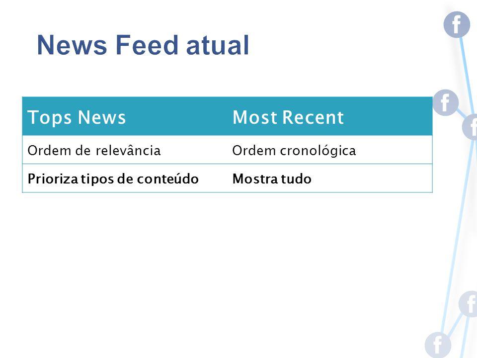 Tops NewsMost Recent Ordem de relevânciaOrdem cronológica Prioriza tipos de conteúdoMostra tudo