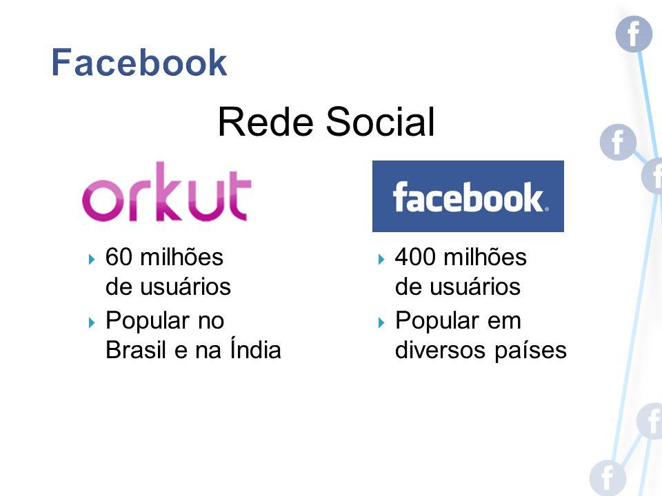 60 milhões de usuários Popular no Brasil e na Índia 400 milhões de usuários Popular em diversos países
