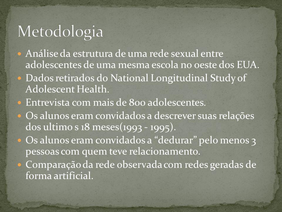 Análise da estrutura de uma rede sexual entre adolescentes de uma mesma escola no oeste dos EUA. Dados retirados do National Longitudinal Study of Ado