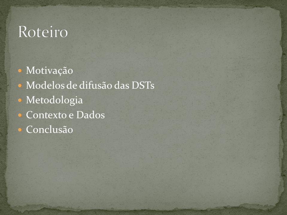Motivação Modelos de difusão das DSTs Metodologia Contexto e Dados Conclusão