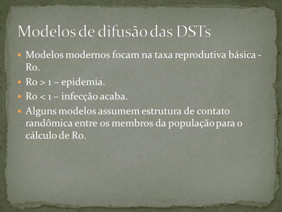 Modelos modernos focam na taxa reprodutiva básica - R0. R0 > 1 – epidemia. R0 < 1 – infecção acaba. Alguns modelos assumem estrutura de contato randôm