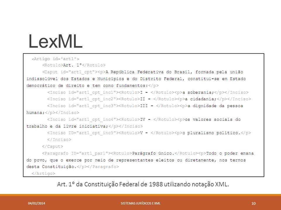 Art. 1 da Constituição Federal de 1988 utilizando notação XML. 04/02/2014SISTEMAS JURÍDICOS E XML 10 LexML