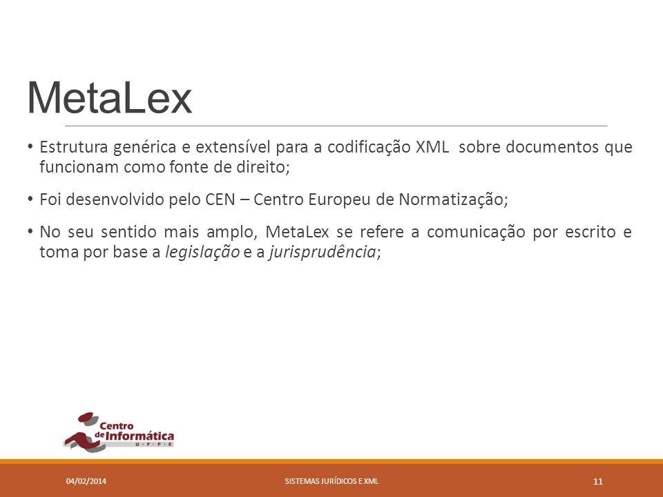 MetaLex Estrutura genérica e extensível para a codificação XML sobre documentos que funcionam como fonte de direito; Foi desenvolvido pelo CEN – Centr