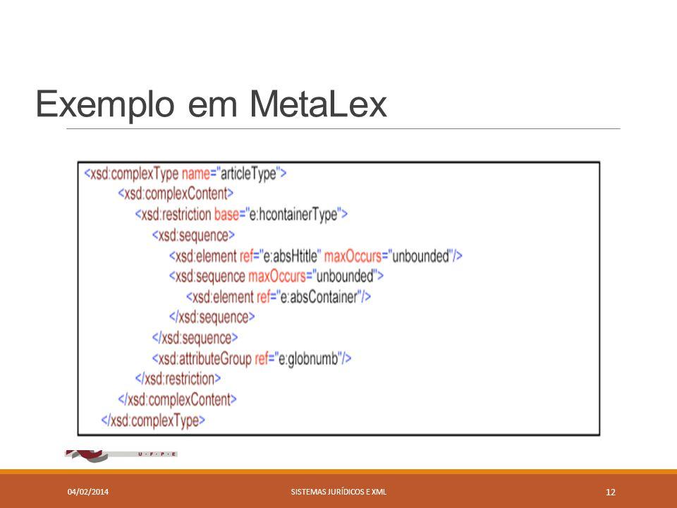 Exemplo em MetaLex 04/02/2014SISTEMAS JURÍDICOS E XML 12