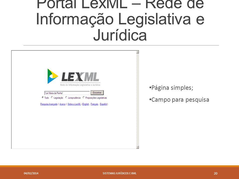 Página simples; Campo para pesquisa 04/02/2014SISTEMAS JURÍDICOS E XML 20 Portal LexML – Rede de Informação Legislativa e Jurídica