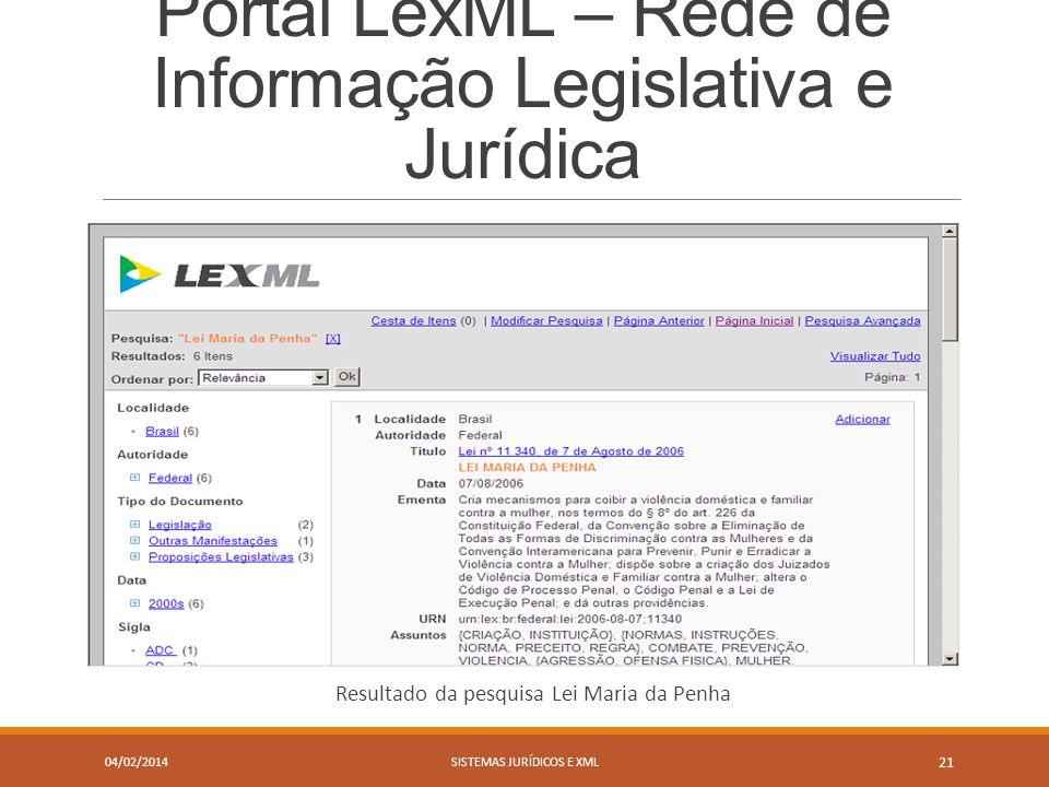 Resultado da pesquisa Lei Maria da Penha 04/02/2014SISTEMAS JURÍDICOS E XML 21 Portal LexML – Rede de Informação Legislativa e Jurídica