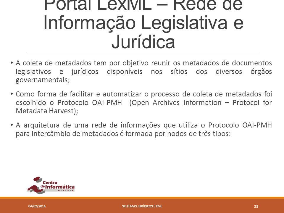 A coleta de metadados tem por objetivo reunir os metadados de documentos legislativos e jurídicos disponíveis nos sítios dos diversos órgãos govername