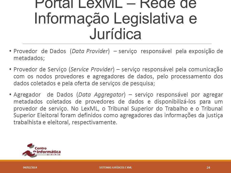 Portal LexML – Rede de Informação Legislativa e Jurídica Provedor de Dados (Data Provider) – serviço responsável pela exposição de metadados; Provedor