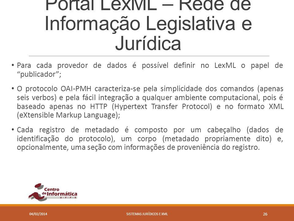 Portal LexML – Rede de Informação Legislativa e Jurídica Para cada provedor de dados é possível definir no LexML o papel de publicador; O protocolo OA