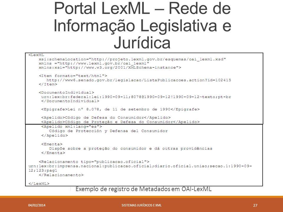 Exemplo de registro de Metadados em OAI-LexML 04/02/2014SISTEMAS JURÍDICOS E XML 27 Portal LexML – Rede de Informação Legislativa e Jurídica