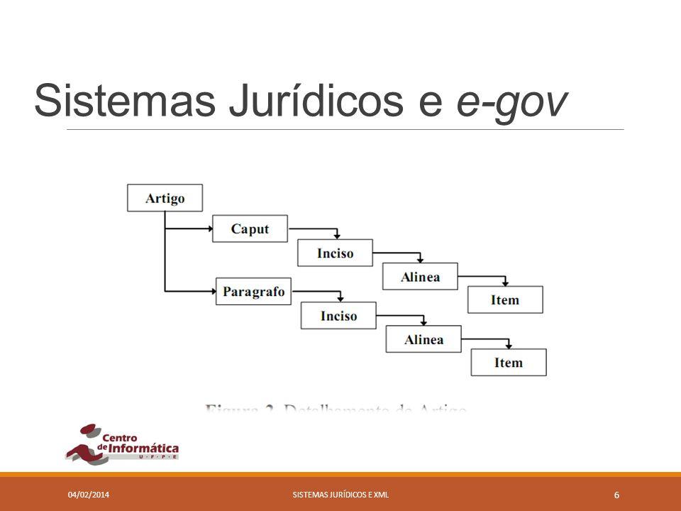 Sistemas Jurídicos e e-gov 04/02/2014SISTEMAS JURÍDICOS E XML 6