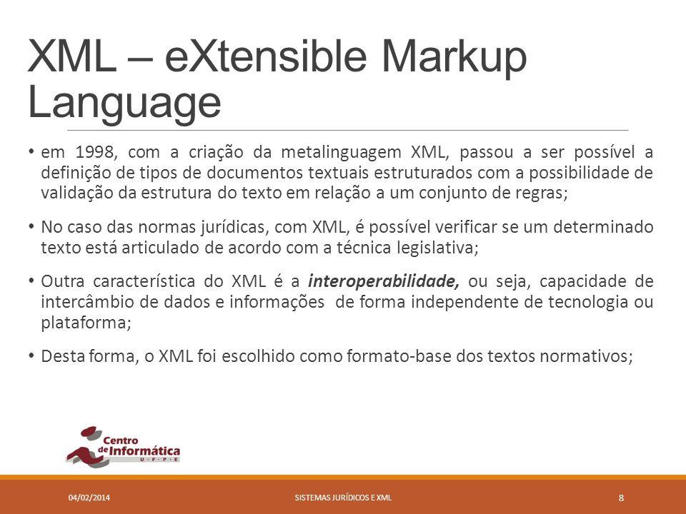 XML – eXtensible Markup Language em 1998, com a criação da metalinguagem XML, passou a ser possível a definição de tipos de documentos textuais estrut