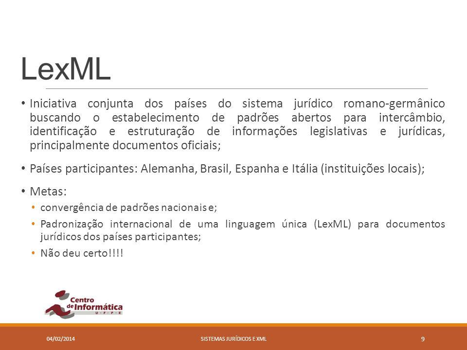 LexML Iniciativa conjunta dos países do sistema jurídico romano-germânico buscando o estabelecimento de padrões abertos para intercâmbio, identificaçã
