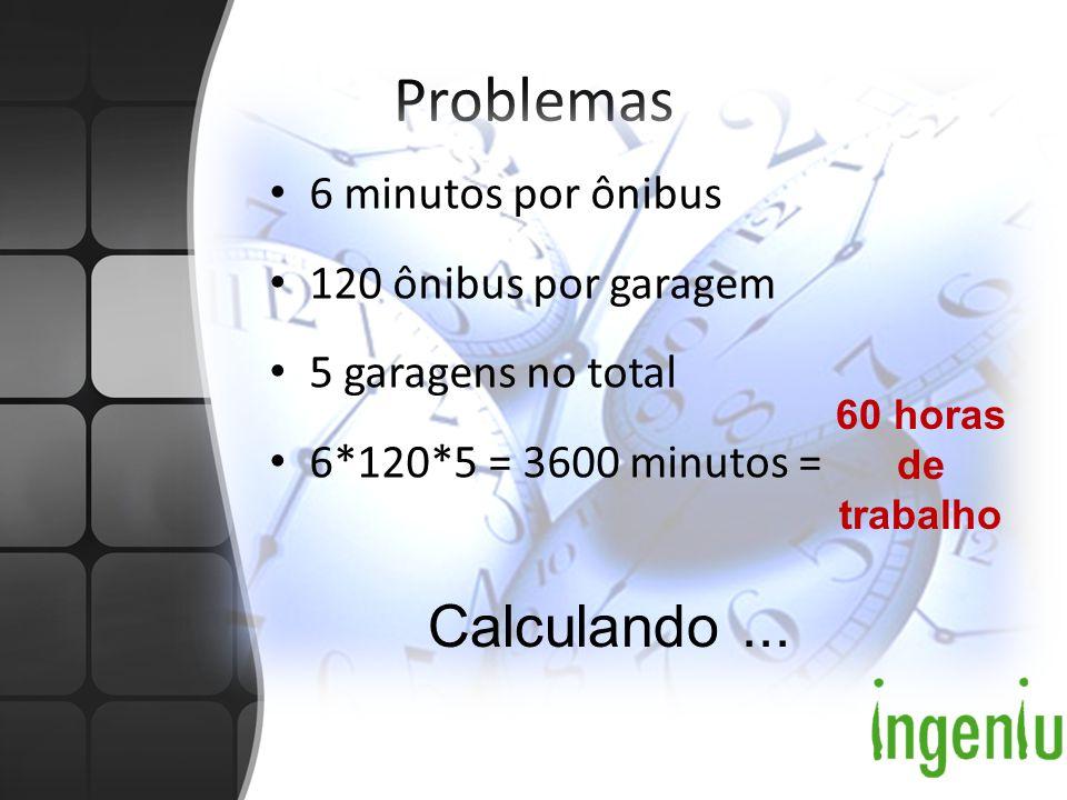 Problemas 6 minutos por ônibus 120 ônibus por garagem 5 garagens no total 6*120*5 = 3600 minutos = 60 horas de trabalho Calculando...