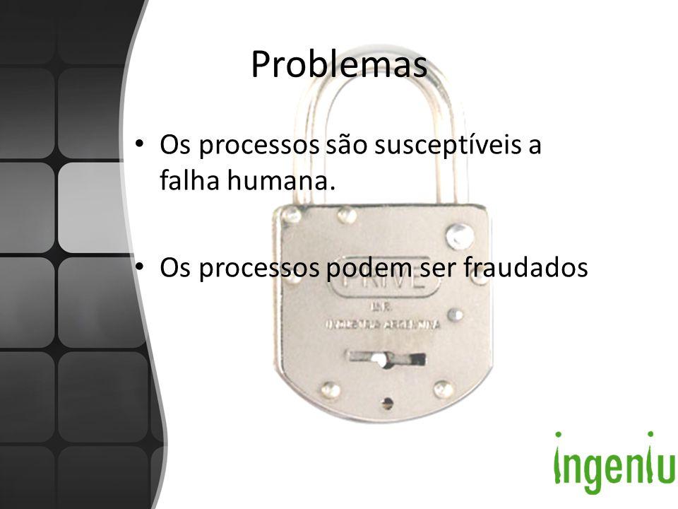 Os processos são susceptíveis a falha humana. Os processos podem ser fraudados Problemas
