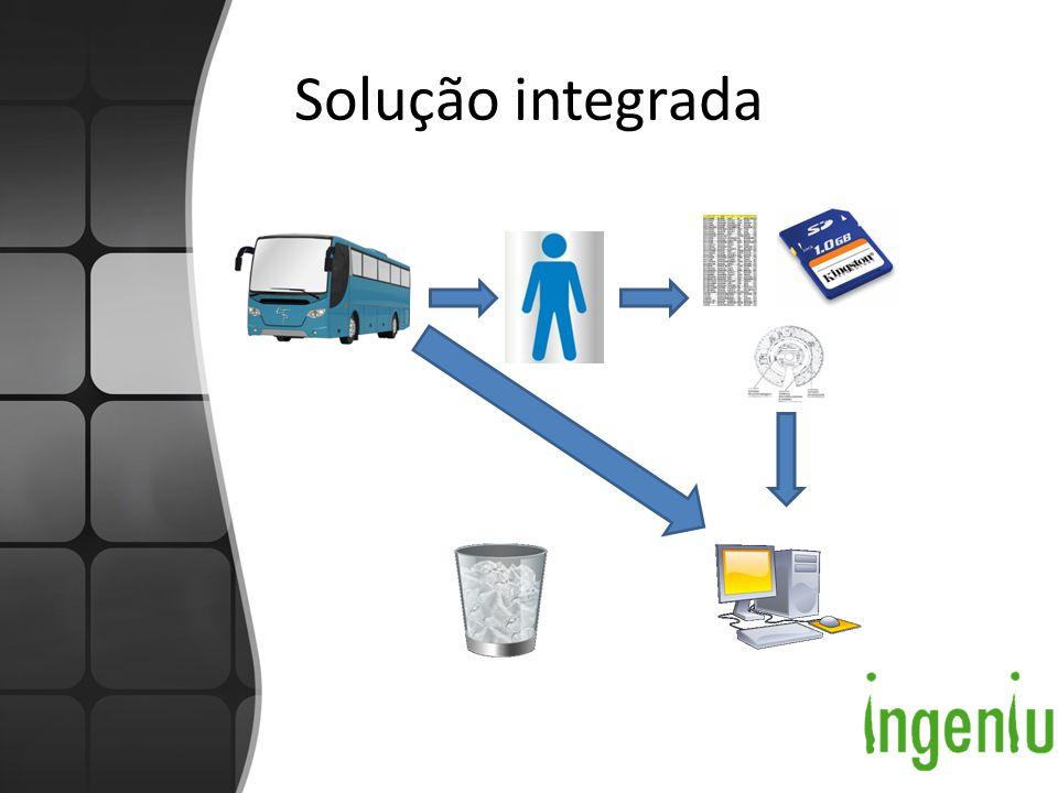 Solução integrada