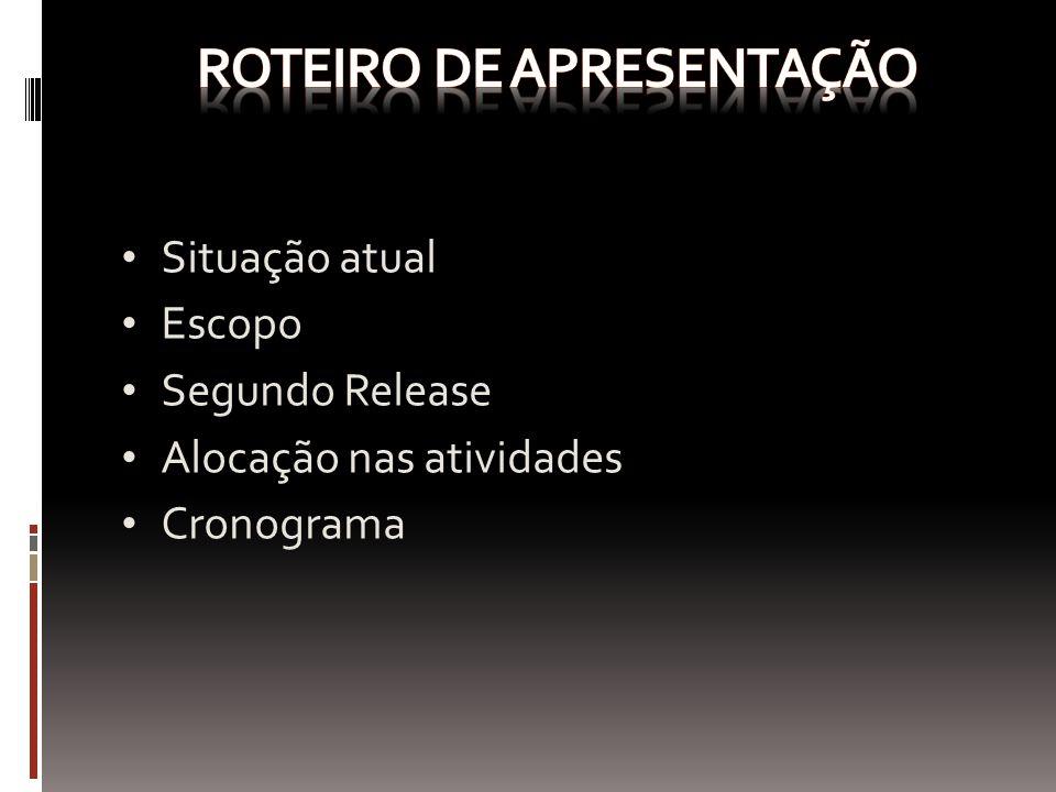 Situação atual Escopo Segundo Release Alocação nas atividades Cronograma