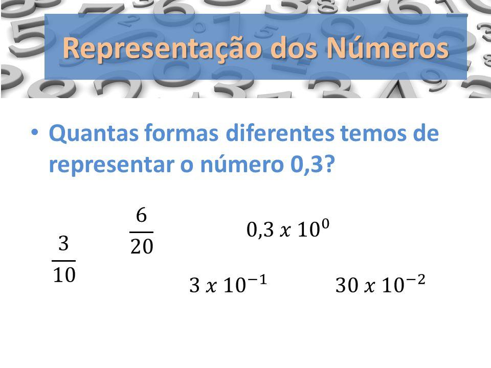 Quantas formas diferentes temos de representar o número 0,3? Representação dos Números