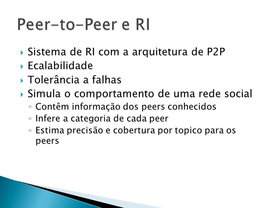 Sistema de RI com a arquitetura de P2P Ecalabilidade Tolerância a falhas Simula o comportamento de uma rede social Contêm informação dos peers conhecidos Infere a categoria de cada peer Estima precisão e cobertura por topico para os peers