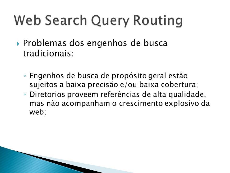 Problemas dos engenhos de busca tradicionais: Engenhos de busca de propósito geral estão sujeitos a baixa precisão e/ou baixa cobertura; Diretorios proveem referências de alta qualidade, mas não acompanham o crescimento explosivo da web;