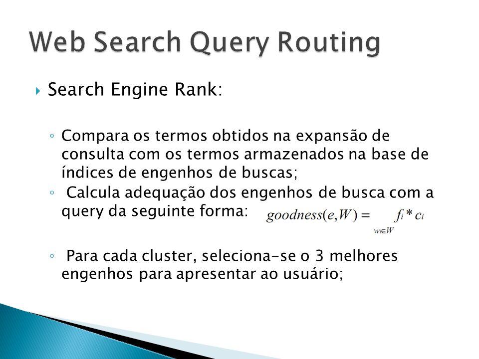 Search Engine Rank: Compara os termos obtidos na expansão de consulta com os termos armazenados na base de índices de engenhos de buscas; Calcula adequação dos engenhos de busca com a query da seguinte forma: Para cada cluster, seleciona-se o 3 melhores engenhos para apresentar ao usuário;