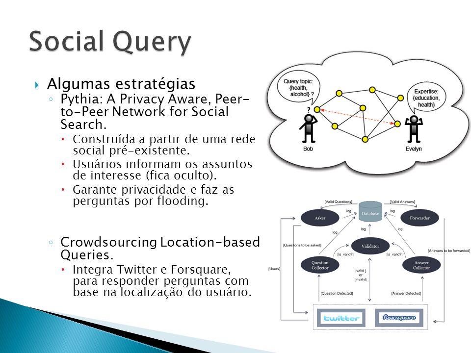 Algumas estratégias Pythia: A Privacy Aware, Peer- to-Peer Network for Social Search. Construída a partir de uma rede social pré-existente. Usuários i