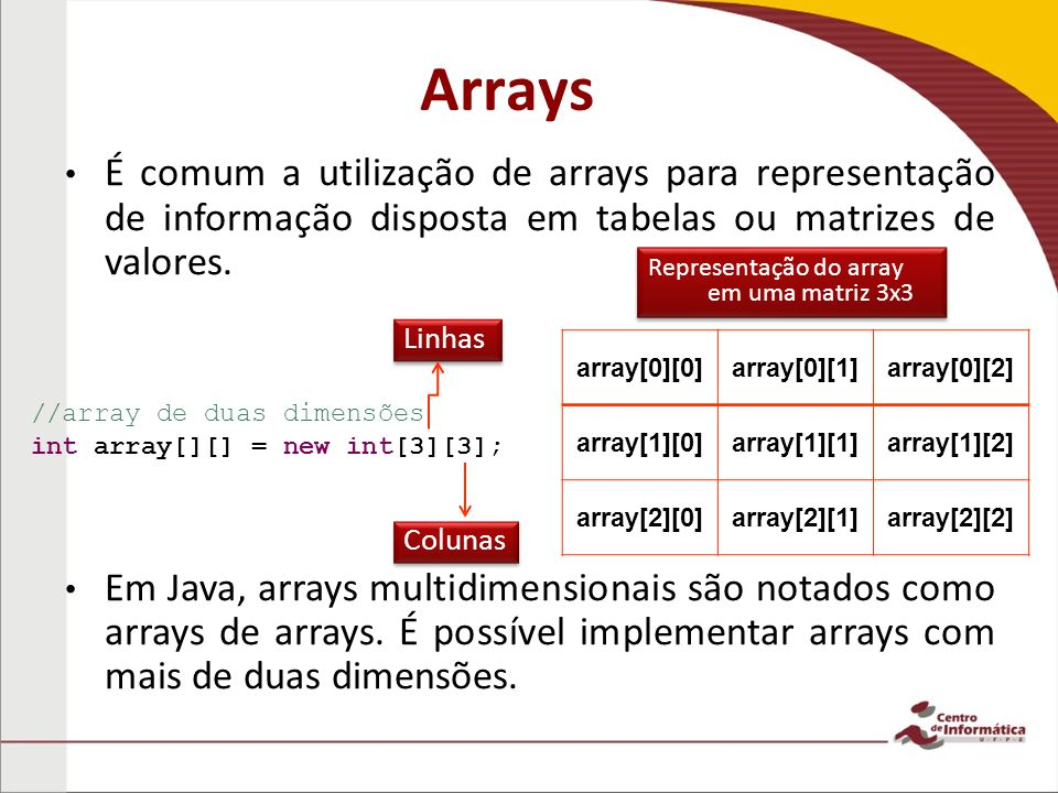 Arrays É comum a utilização de arrays para representação de informação disposta em tabelas ou matrizes de valores.