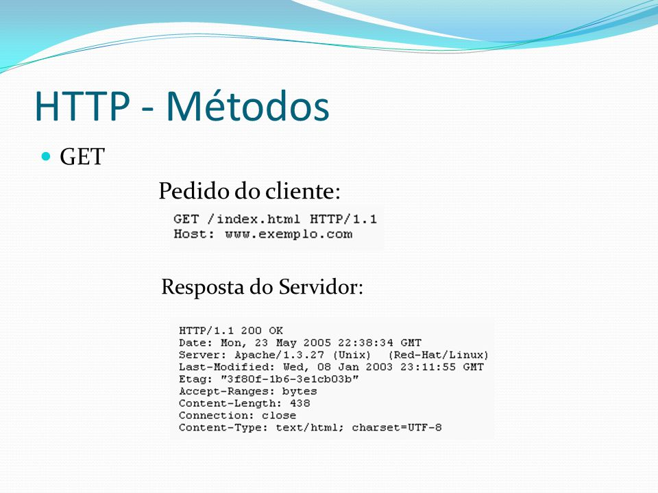 HTTP - Métodos GET Pedido do cliente: Resposta do Servidor: