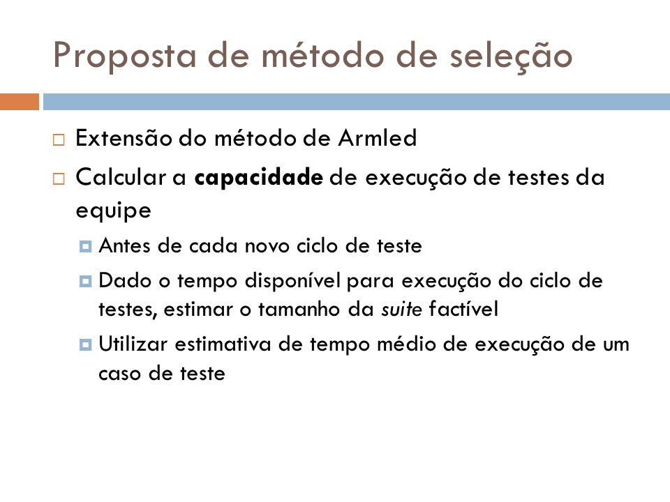Proposta de método de seleção Extensão do método de Armled Calcular a capacidade de execução de testes da equipe Antes de cada novo ciclo de teste Dad