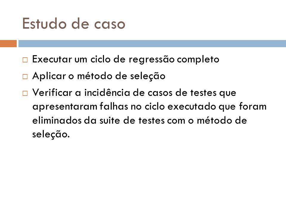 Estudo de caso Executar um ciclo de regressão completo Aplicar o método de seleção Verificar a incidência de casos de testes que apresentaram falhas n