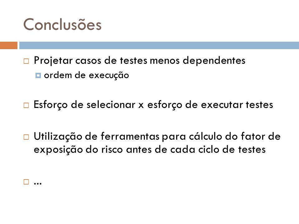 Conclusões Projetar casos de testes menos dependentes ordem de execução Esforço de selecionar x esforço de executar testes Utilização de ferramentas p