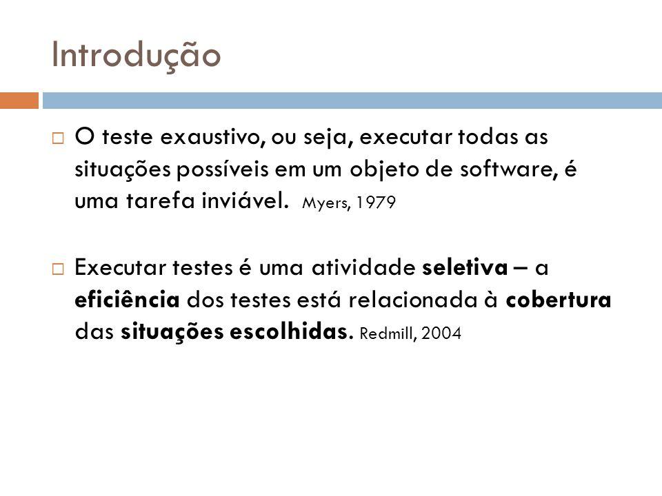 Introdução O teste exaustivo, ou seja, executar todas as situações possíveis em um objeto de software, é uma tarefa inviável. Myers, 1979 Executar tes